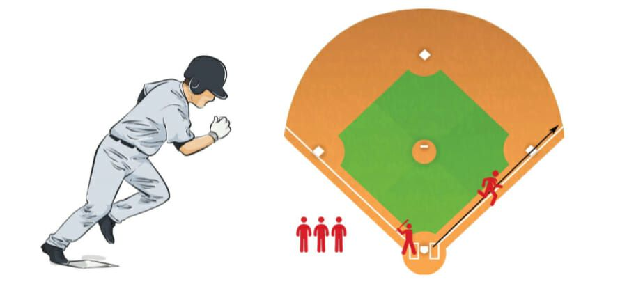 Swing And Sprint Drill With Images Baseball Hitting Baseball Hitting Drills Baseball