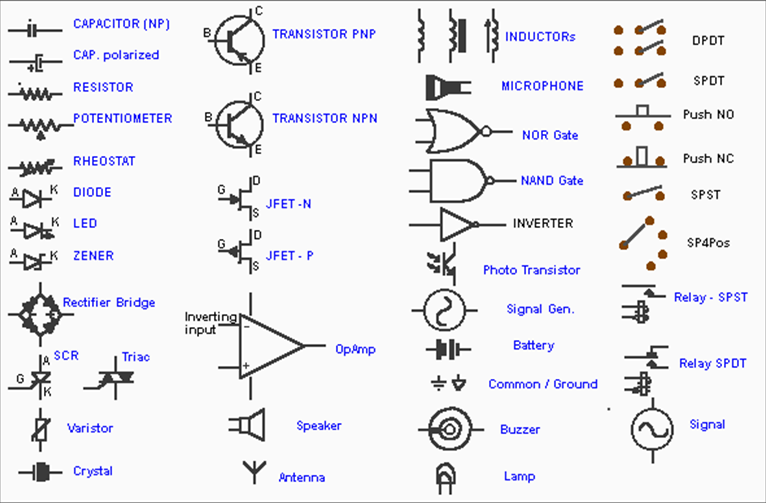 Enchanting Symbols Of Electronic Devices Ideas - Electrical Circuit ...