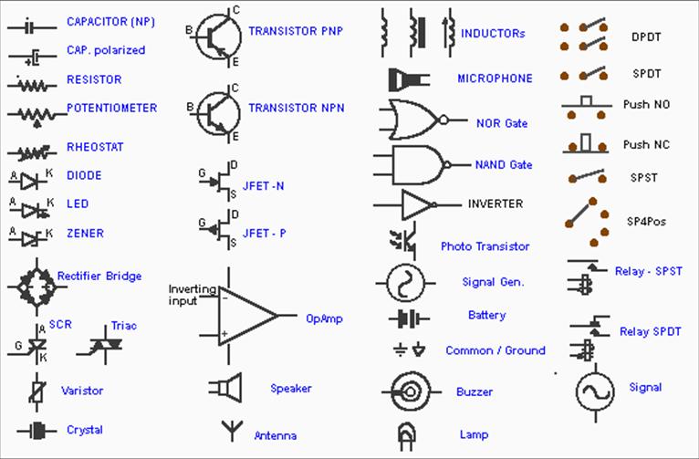 Electronic symbols | Free Electronics Circuits | Pinterest
