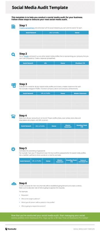A Social Media Audit Template For #SocialMediaManagers Social - audit template word