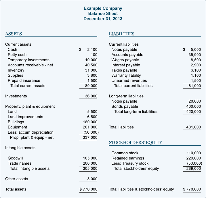 XTable  Financial Ratios And The Balance Sheet  Finance