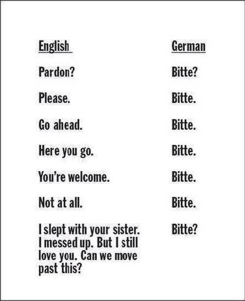 Bitte-English-German Picture Of The DAY Pinterest German and - new friendly letter format in german
