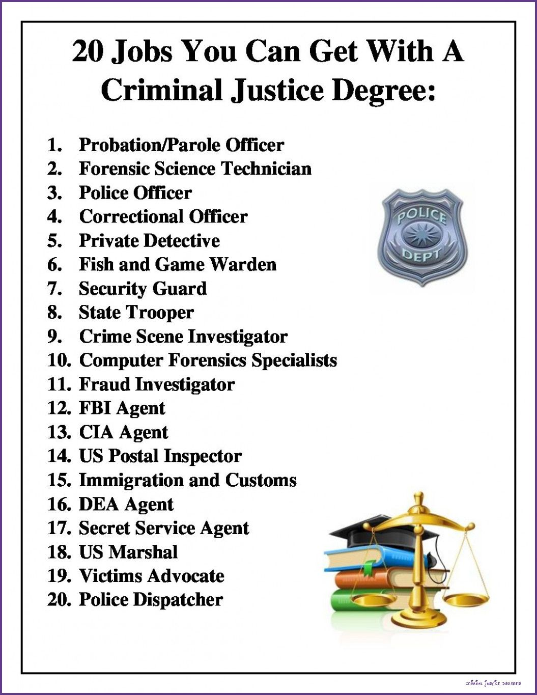 associates administration of justice jobs