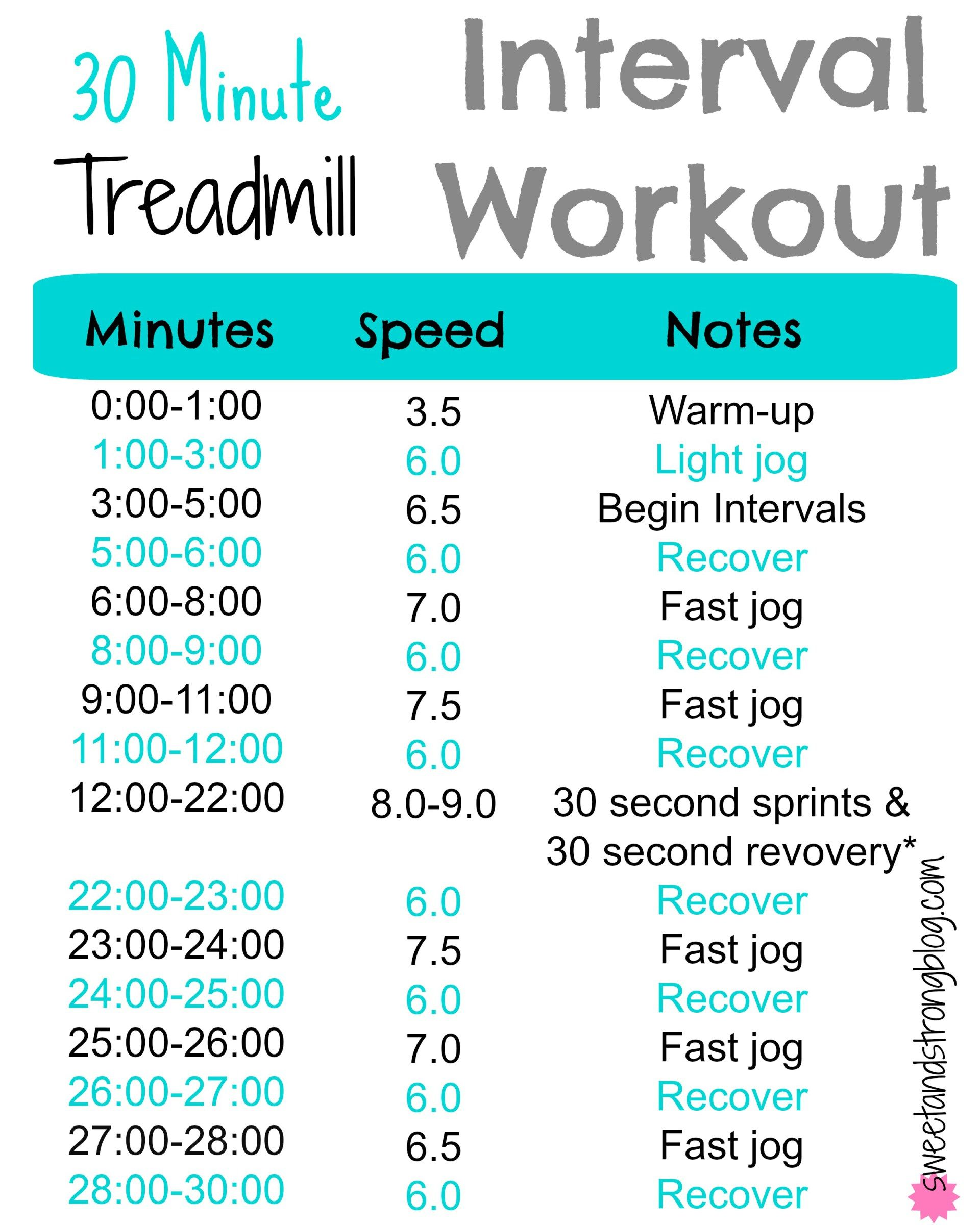 Treadmill Interval Workouts: Sprint Training With A 30 Minute Treadmill Interval