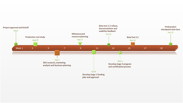 timeline chart the free was created to communicate critical timelines clients and executives in an impres office templates