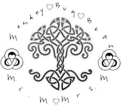 Matchingsistertattoossymbols Tattoos For Sisters Tattoos I