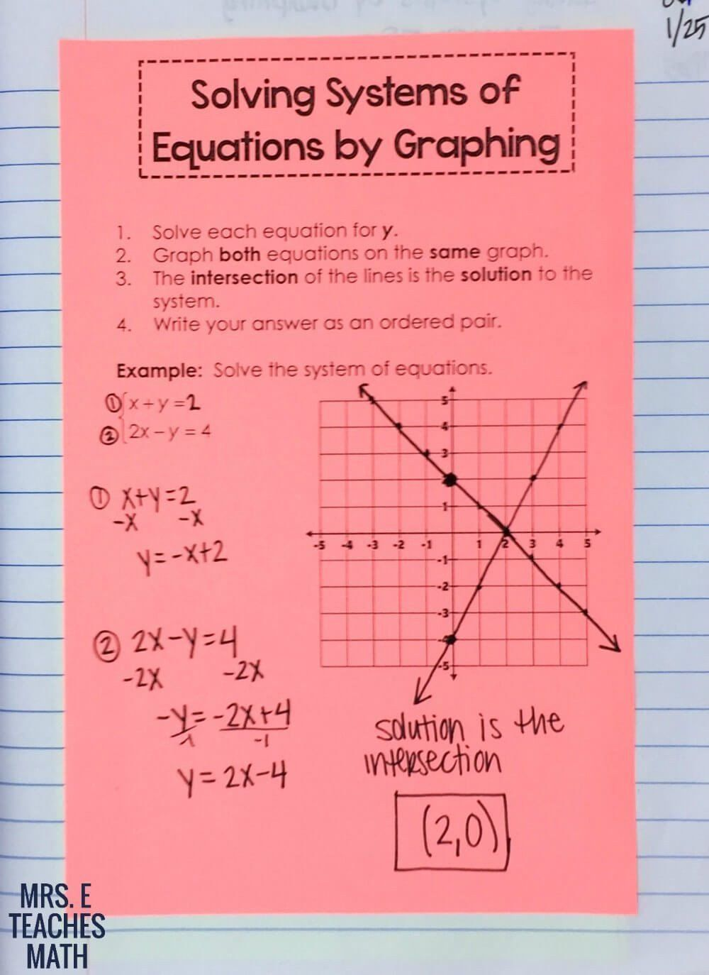 Systems Of Equations Graphing Worksheet Systems Of Equations Inb Pages Systems Of Equations Math Methods Teaching Math