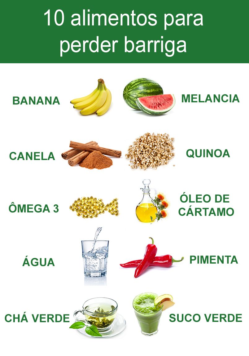 5 Alimentos Que Diabeticos Nao Podem Comer Alimentos Para Perder