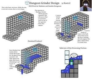 Schematics and Blueprints for Various Creations - Minecraft Forum