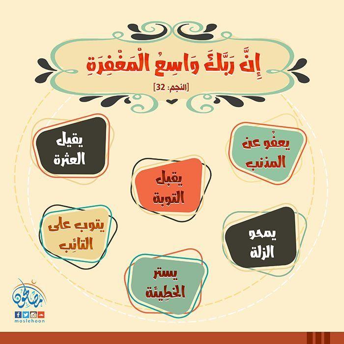٣٢ النجم Islamic Quotes Quotes Comics