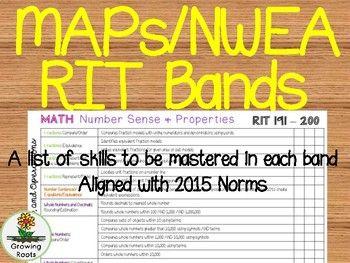 Nwea Map Skills For Math Reading And Lu Rit Scores Single Teacher Access Nwea Nwea Map Nwea Map Practice