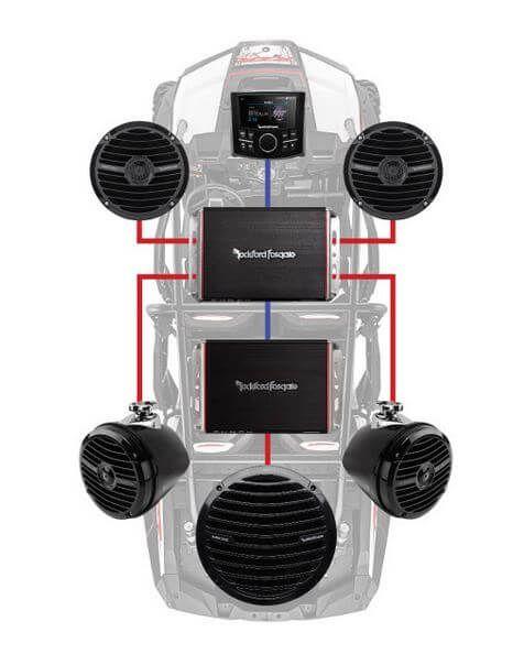 Polaris Rzr Xp Turbo Stage 4 Audio System Truck Audio System Audio System Polaris Rzr Xp