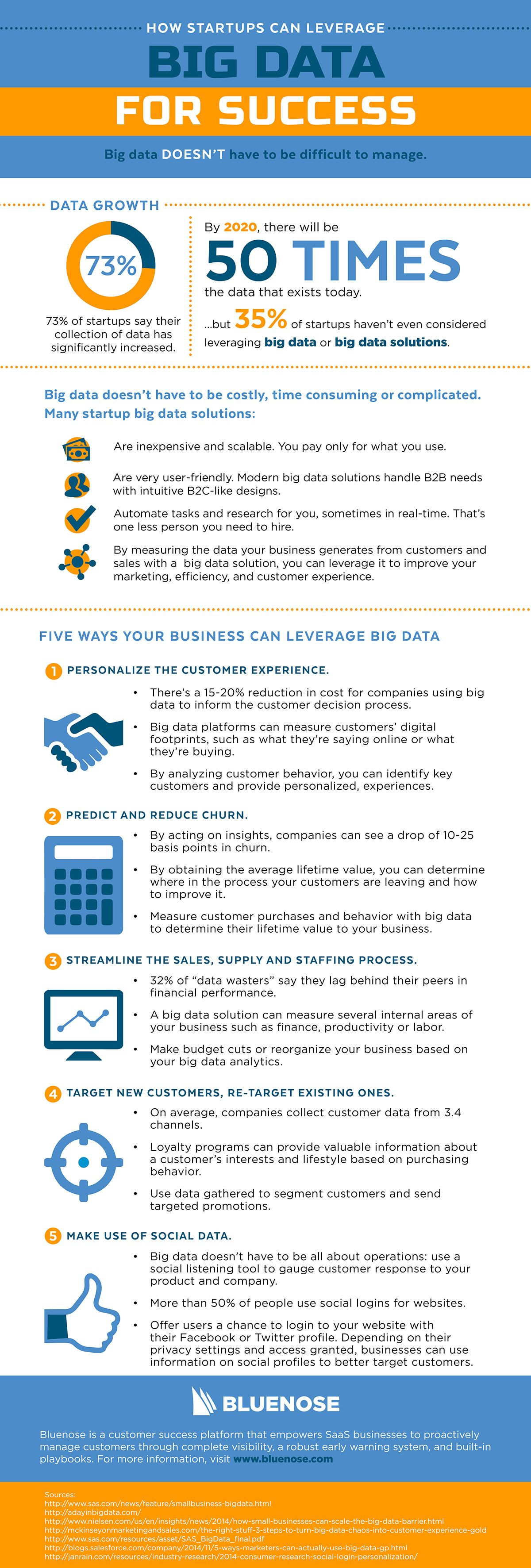 How Startups Can Leverage Big Data For Success #infographic #Business #Startup