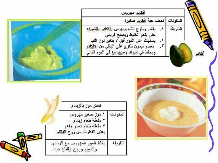 افوكادو مهروس وكسر موز بالزبادى Baby Eating Lactation Recipes Baby Food Recipes