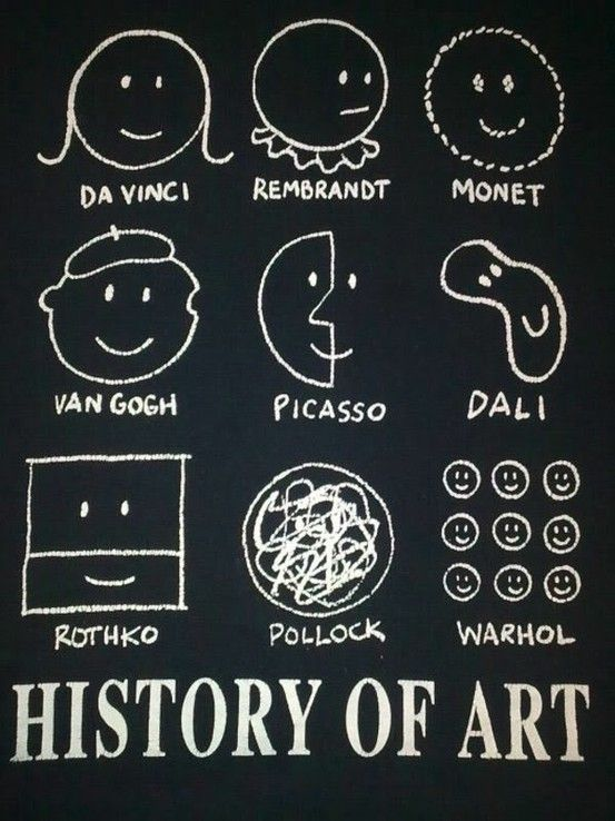 History of Art..just like the t-shirt you got in Paris.