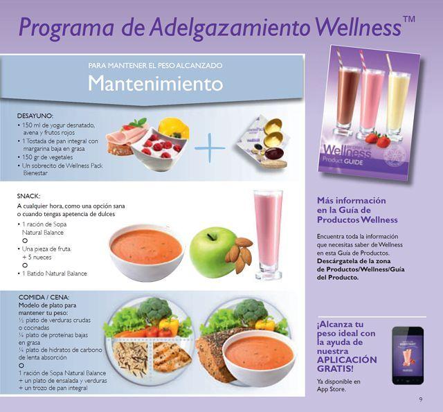 Catalogos de dietas gratis para adelgazar
