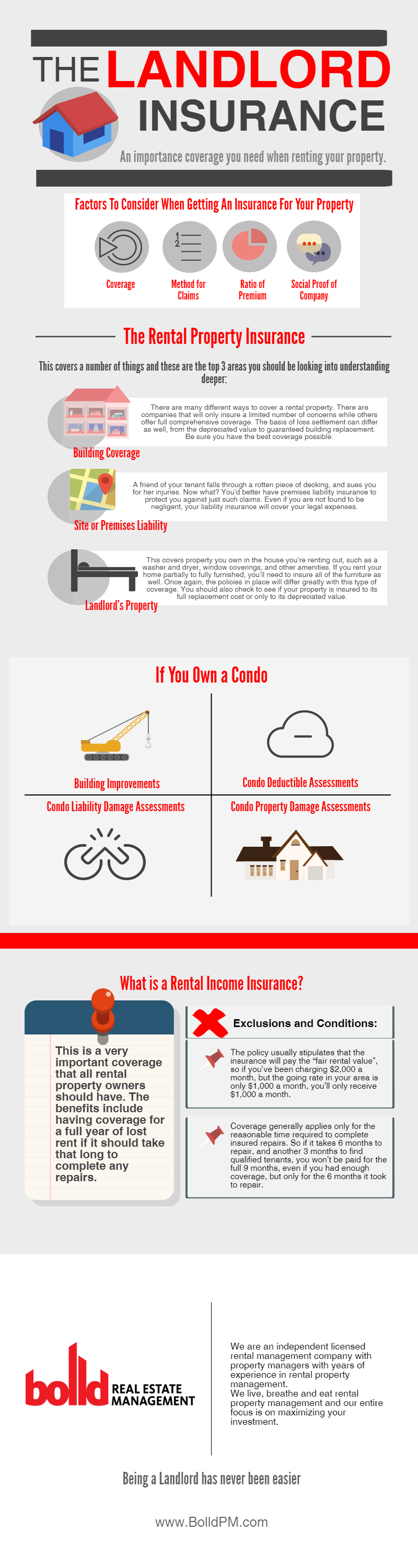 Landlord S Insurance What It Is And Why It Is Important