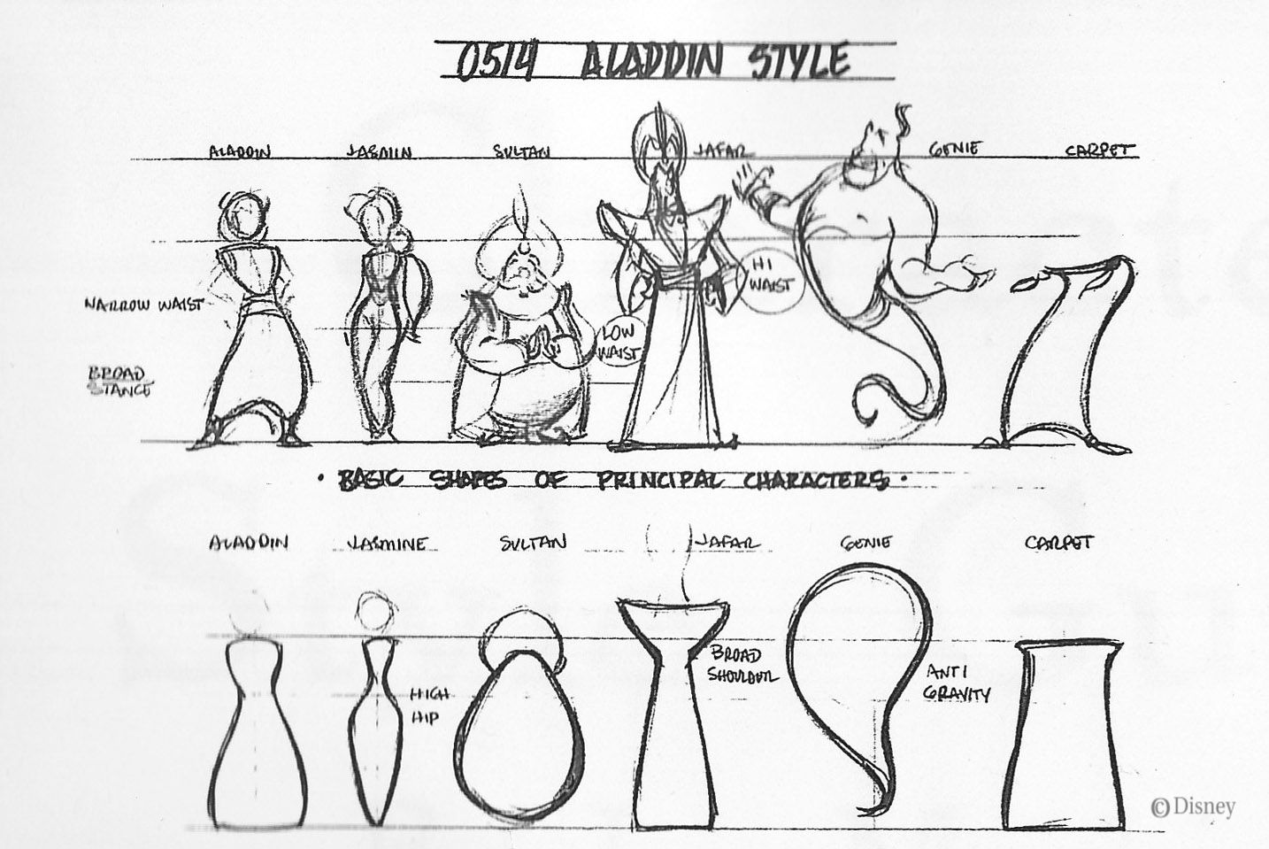 Character Design Names : Name aladdin char style g views size kb