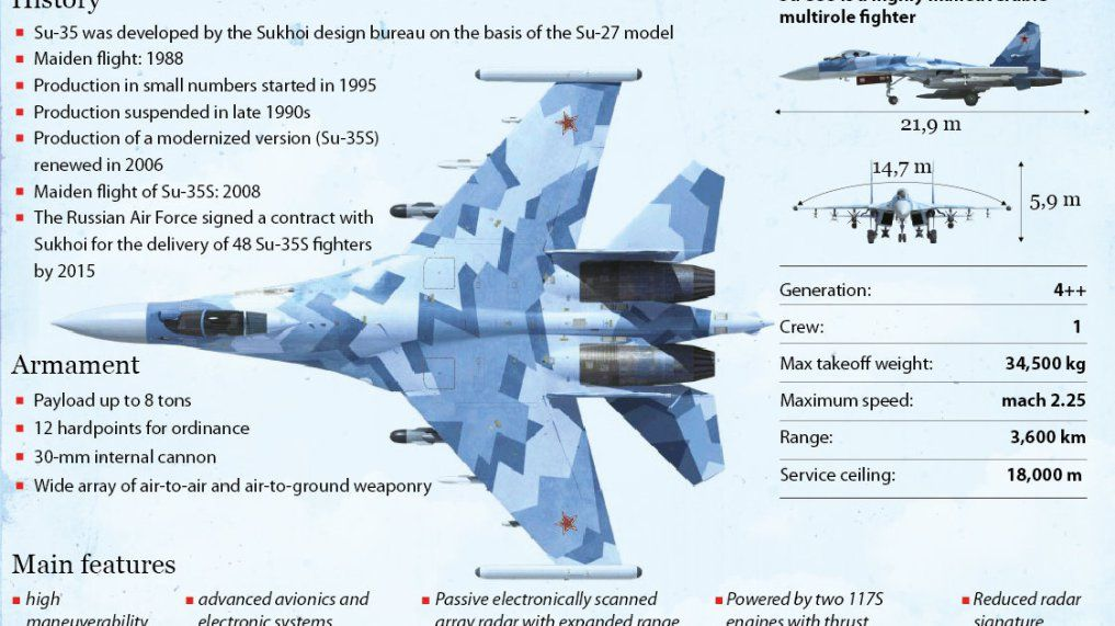 Russia's Latest Warplane to Debut Over Red Square - Power Politicians