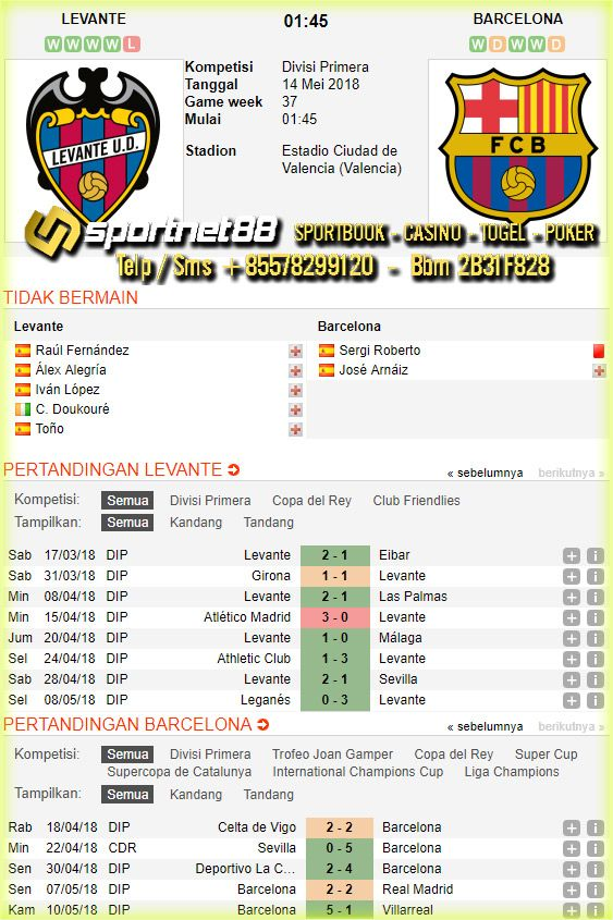 Prediksi Levante vs Barcelona 14 Mei 2018 Barcelona, Mei