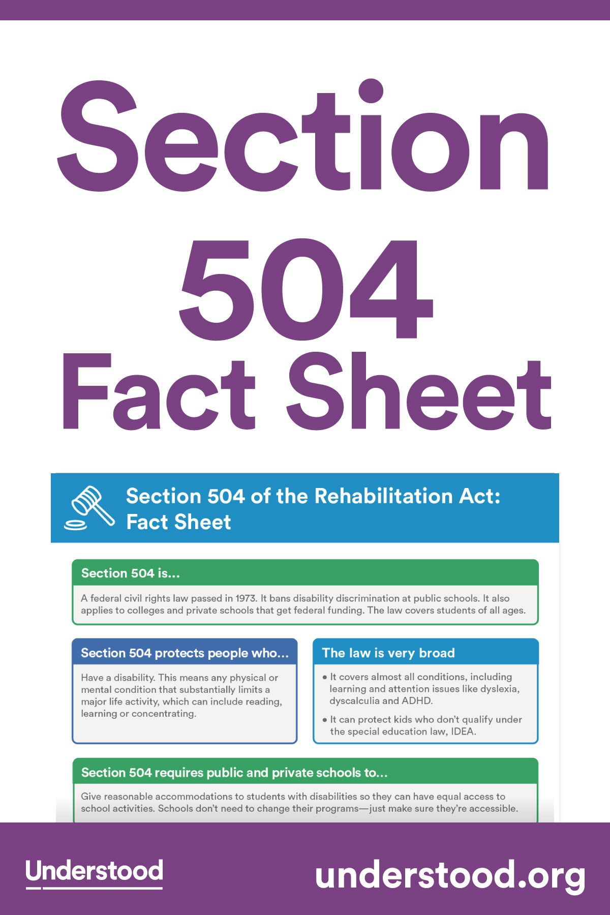 Section 504 Fact Sheet in 2018 | IEPs, 504 Plans and Special ...