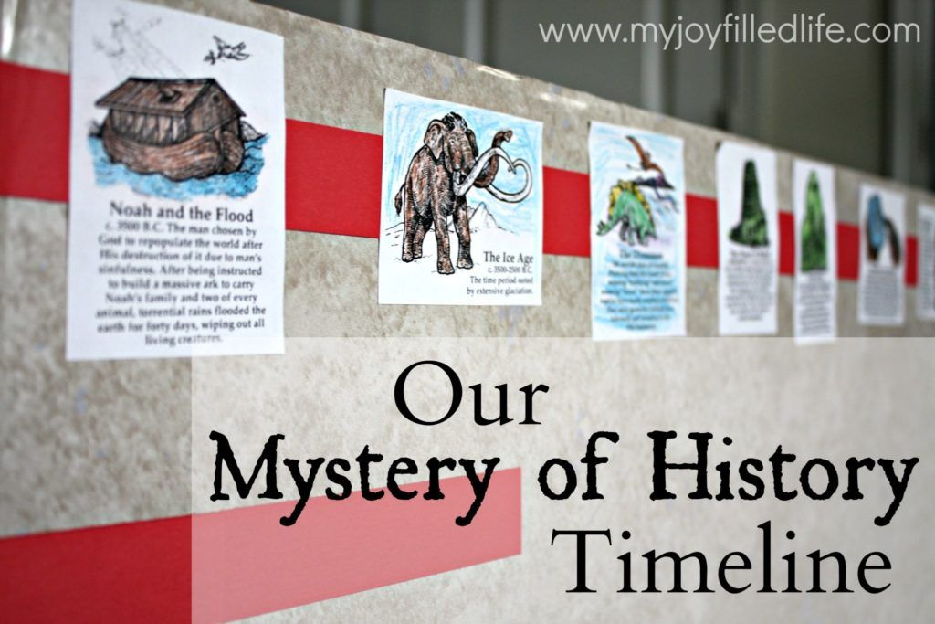 Photo of Our Mystery of History Timeline