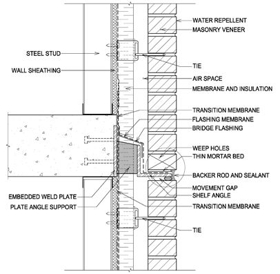 Masonry Wall Section Details Google Search Detail