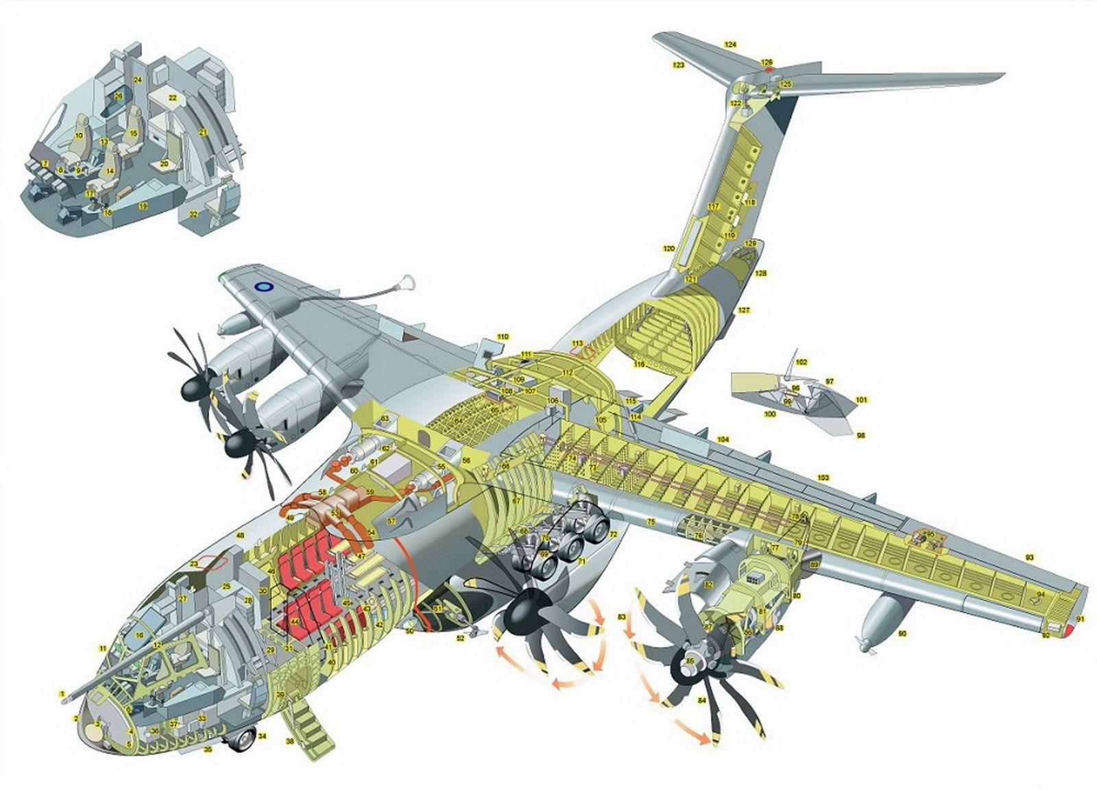 Чертежи самолета боинг 747