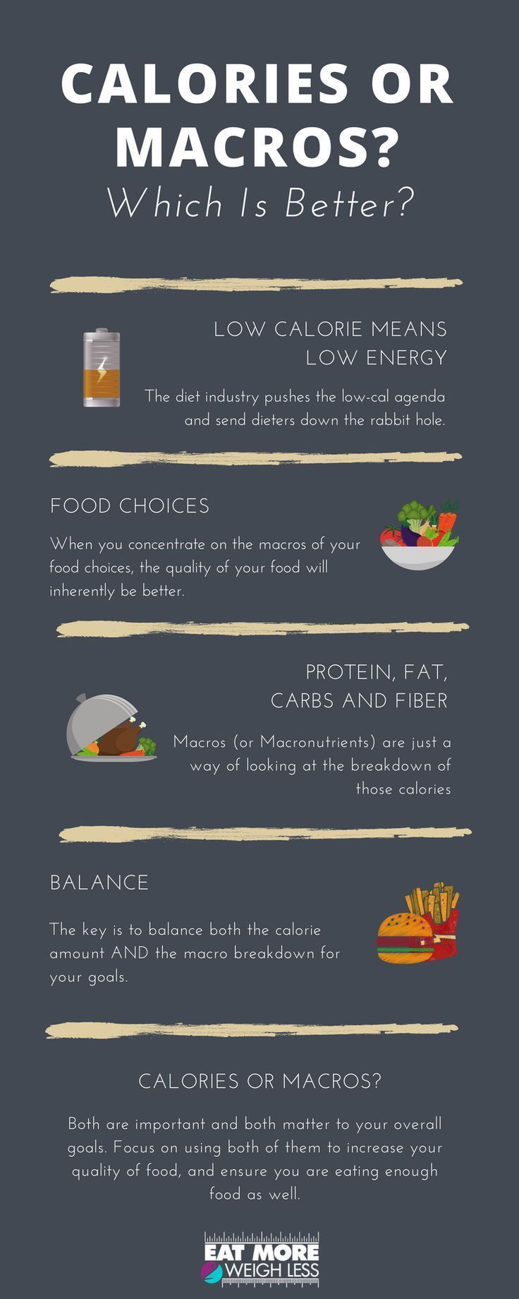 Counting calories or counting macros calorie counting