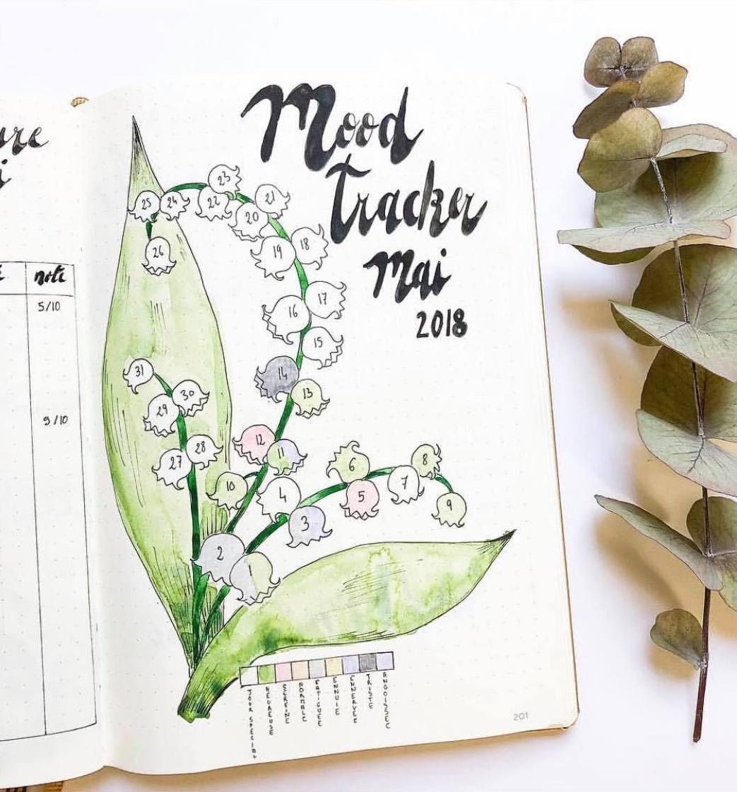 25 Beautiful Watercolor Bullet Journal Layout Ideas - Brighter Craft