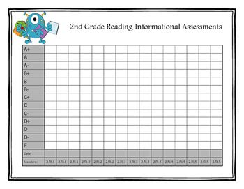2nd grade Reading informational and literature common core
