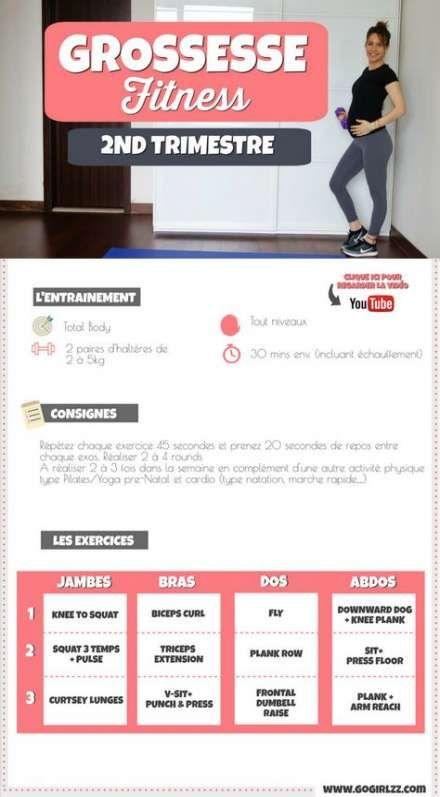 Sport Motivation Body Fitness Stay Motivated 19 Super Ideas #motivation #sport #fitness