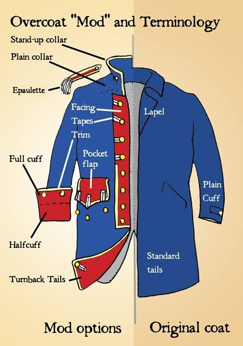 Changing normal coat to military steampunk one
