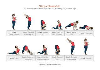 art/yoga fusion emotions  sivananda yoga yoga sun
