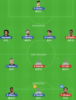 RM vs GIR Dream11 Team Prediction | Real Madrid vs Girona ...