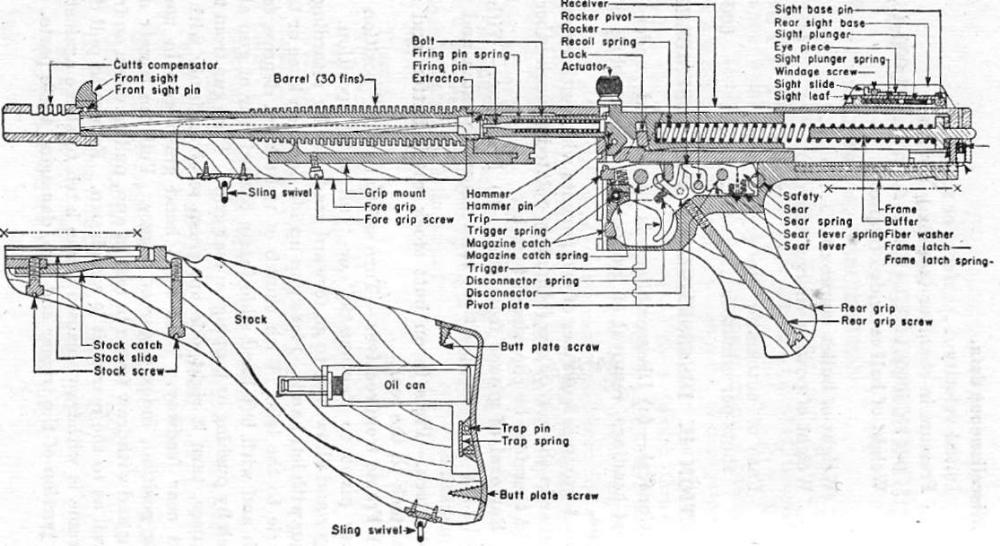 Pin on thompson gun