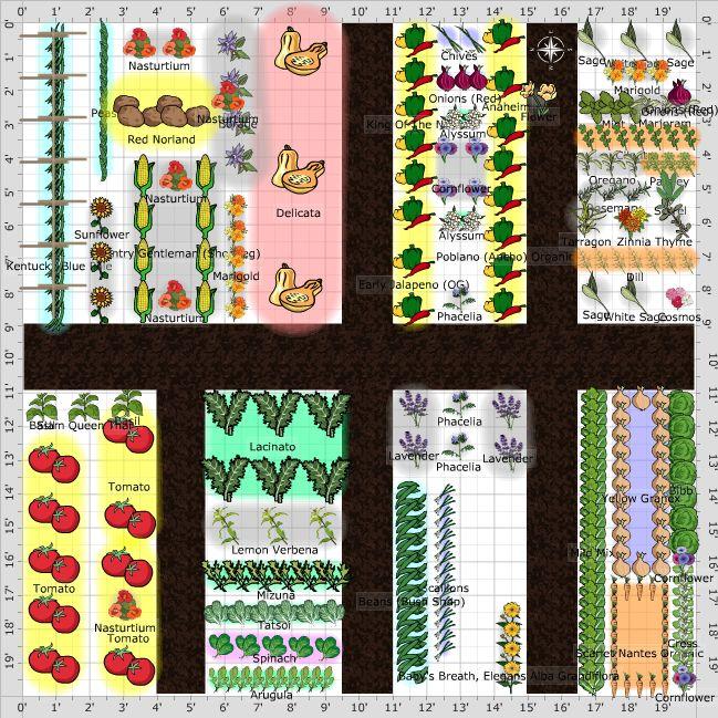 17 Best images about Garden on Pinterest Garden planner Raised