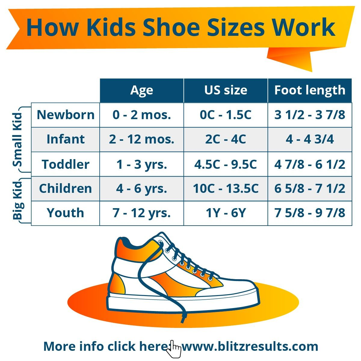 Pin by Karen Twitch on Kids | Baby shoe sizes, Crib shoes ...