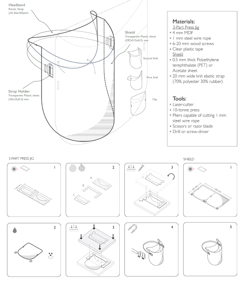 Simple Origami Face Shield Can Be Folded From Single Sheet Of Plastic In 2020 Face Shield Face Shield Masks Easy Face Masks