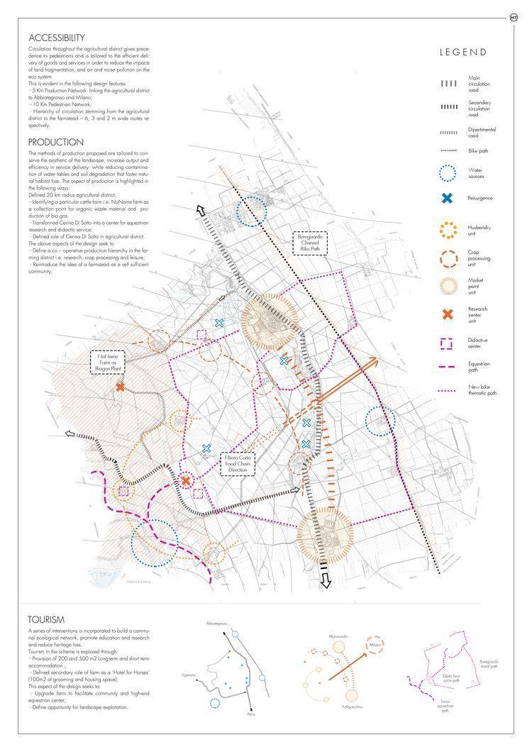 #UrbanDesignplan #urbaneanalyse