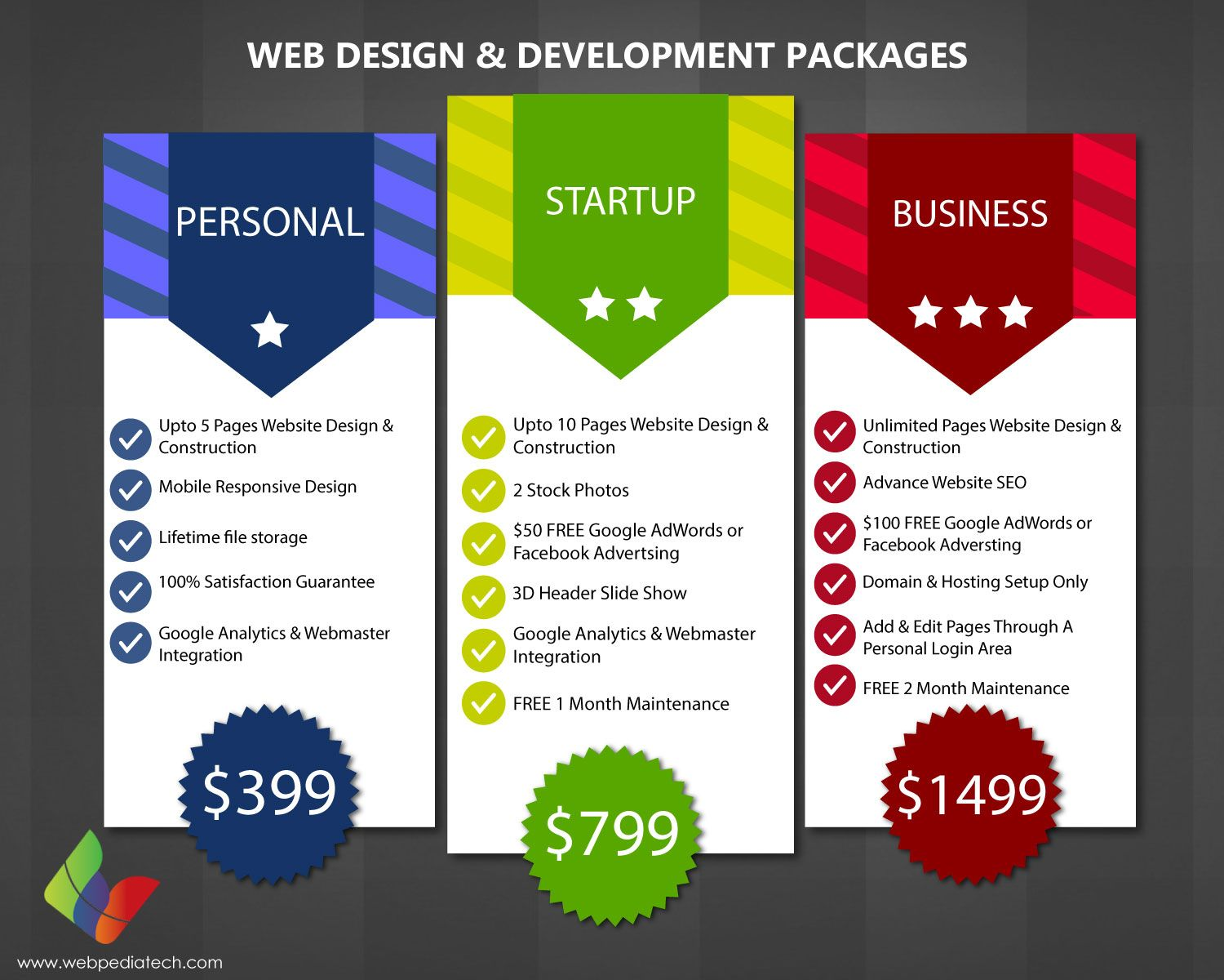 Our Web Design Online Packages For Web Development Consists Of Many Different Solutions Fulfilling Diverse Online Web Design Web Development Design Web Design