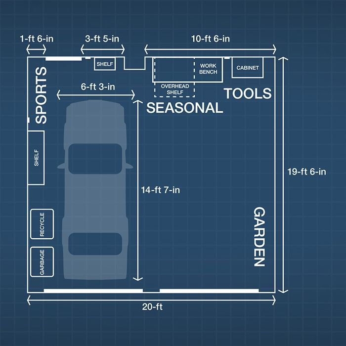 Best Plan To Organize Your Garage Garage Storage Garage Storage Plans Garage Organization