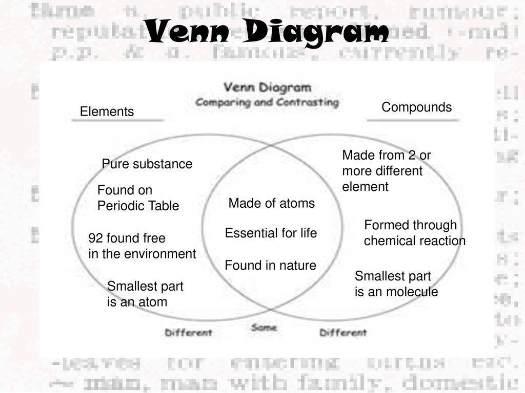 medium resolution of Classification Of Matter Worksheet Answers Classification Of Matter Venn  Diag…   Types of sentences worksheet
