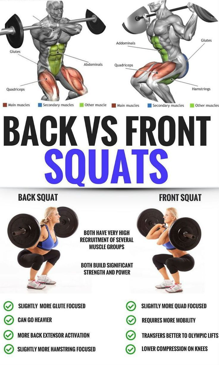 Work Your Butt & Legs Off With These 8 Booty Lifting Squat Variations - GymGuider.com