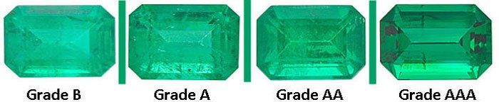 Emerald clarity grade also gemstone value treatment and color good rh pinterest