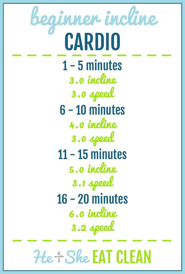 Miles Upon On The Treadmill Or Road Try Climbing A Mountain You Will Still Be Torching Calories This Beginner Incline Cardio Routine From