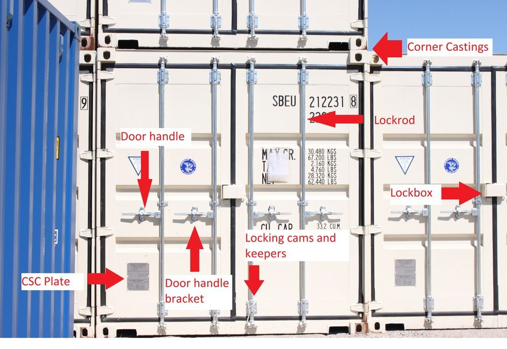 Container Parts Labeled Shipping Container Farm Storage Moving Containers