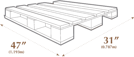 What Are The Standard Pallet Sizes Dimensions 1001 Pallets Pallet Size Standard Pallet Size Standard Pallet Dimensions