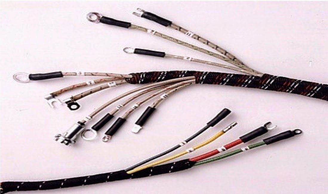 Automotive Wiring Harness Industry  Cable  U0026 Wire Market