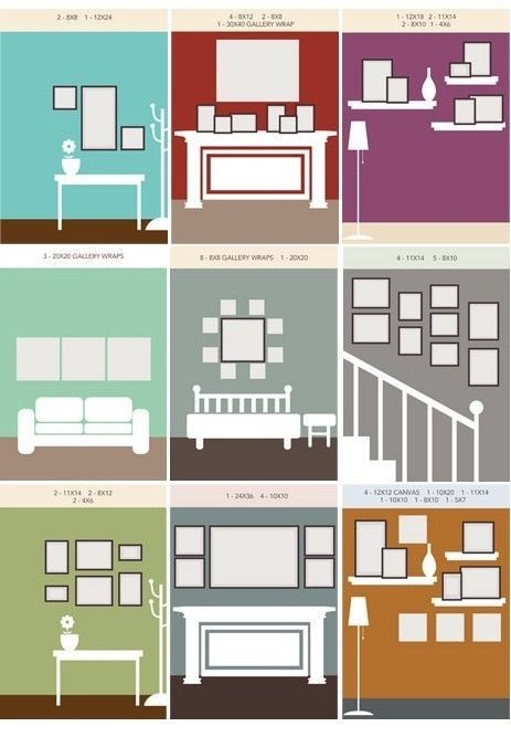 Pin By Zc North On Home Decor Living Room Photos Home Deco Gallery Wall Layout